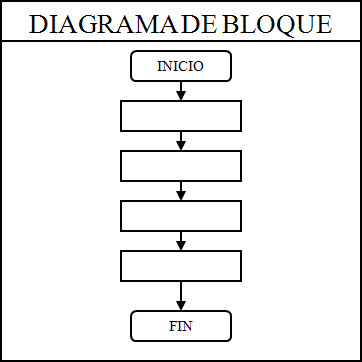 Avibert diagrama de flujo herramientas bsicas de la calidad clic sobre la imagen para ver la galera ccuart Images