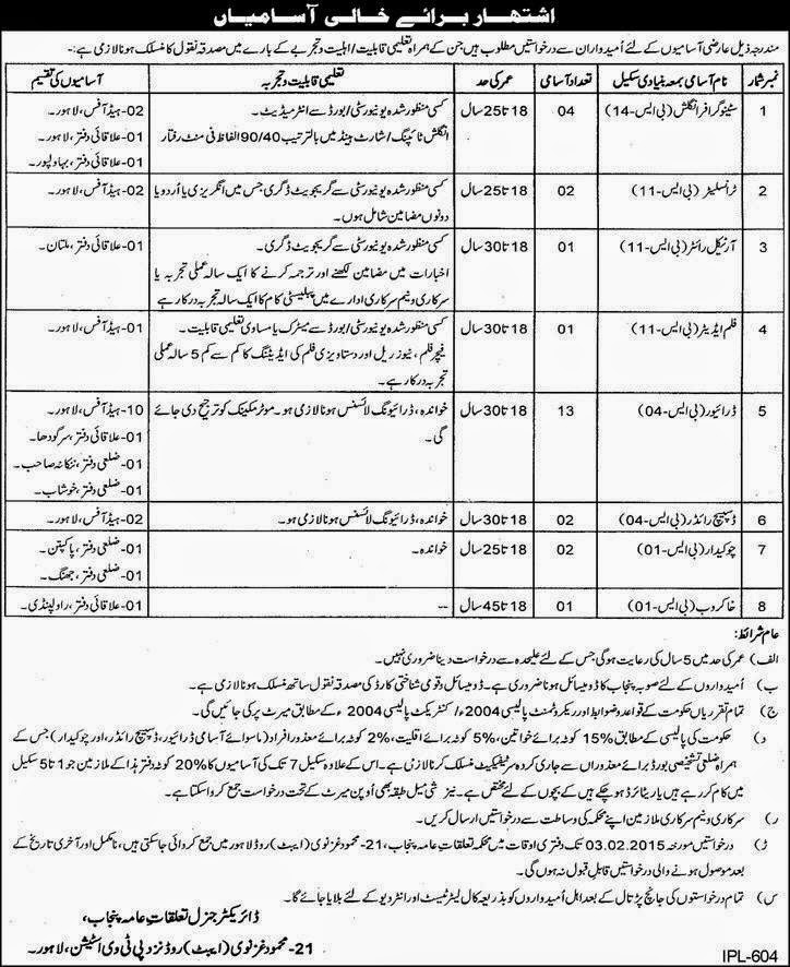 Govt of Punjab Jobs in Lahore