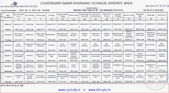 Download BE 3rd Sem (Old Scheme) Time-table