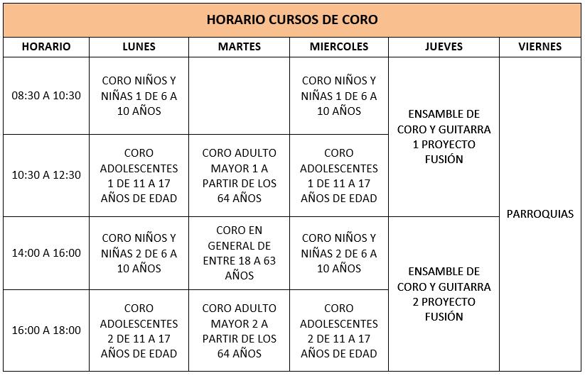 CURSOS GRATUITOS!