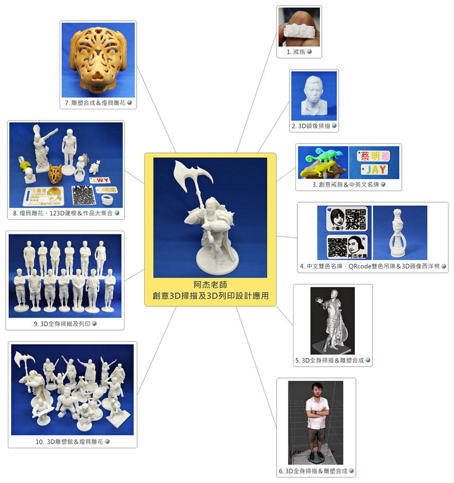 3D掃描&3D列印課程 7