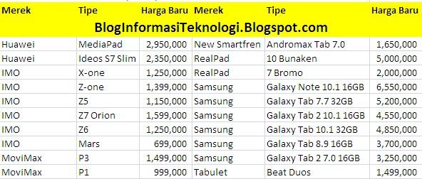 daftar harga tablet pc akhir tahun 2012 harga tablet ini