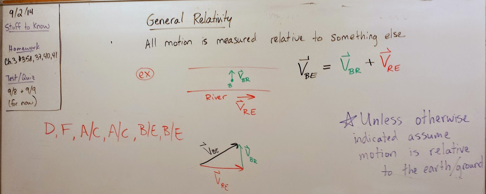 Volkenings Physics Classes 2015 Doc Phet Dc Circuit Lab Parallel Bulbs Later We Talked About Relative Velocity There Arent A Lot Of Notes