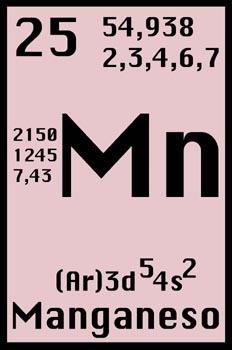 Your smile makes me happy tabla peridica mn el manganeso es un elemento qumico de nmero atmico 25 situado en el grupo 7 de la tabla peridica de los elementos y se simboliza como mn se encuentra urtaz Choice Image