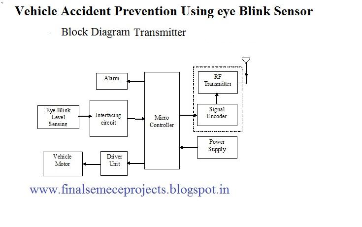 Vehicle Accident Prevention Using Eye Blink Sensor Transmitter on Current Sensor Circuit Diagram