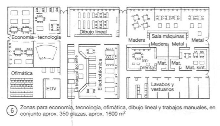 Green space conoce imagina crea bajo un lineamiento for Neufert mesas