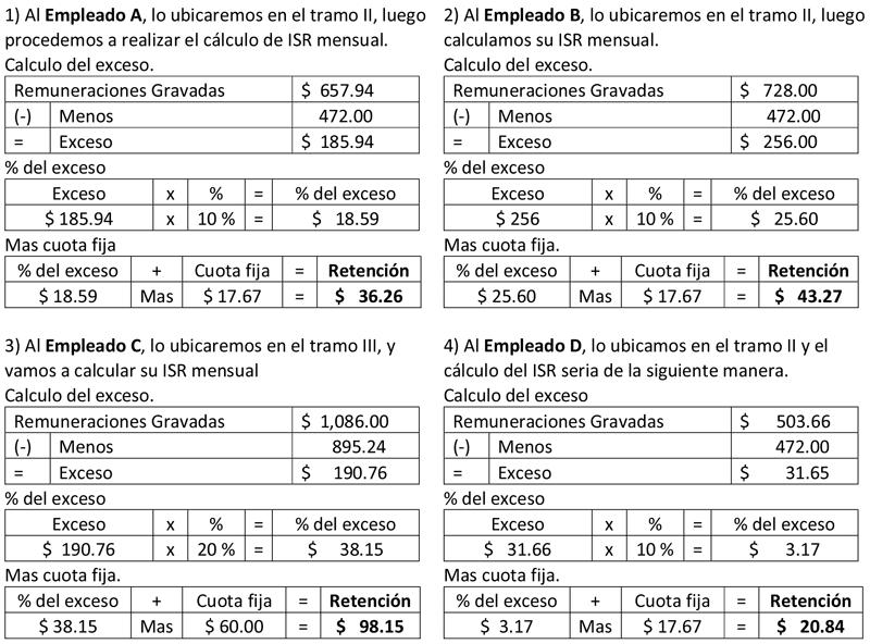 NUEVAS TABLAS DE RENTA 2016 - EL SALVADOR ~ Educaconta