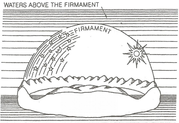The Design Of The FIRMament In The Scheme Of Things