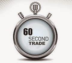 60 seconds binary option strategy
