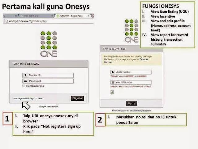 Cara daftar sahabat onexox/UGU