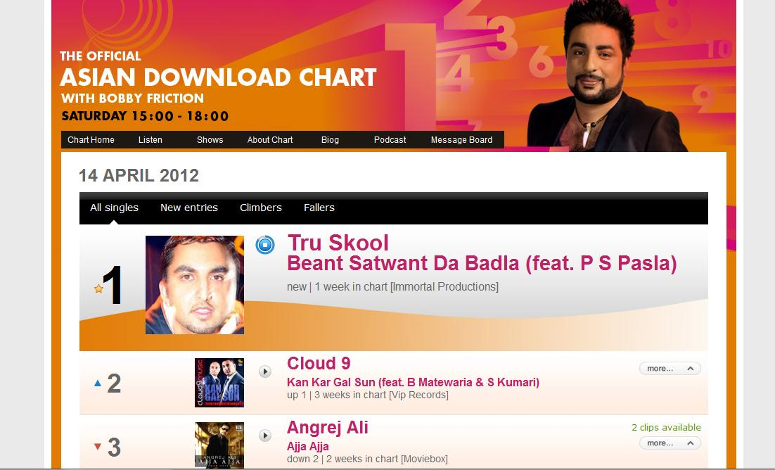 bbc asian network chart try