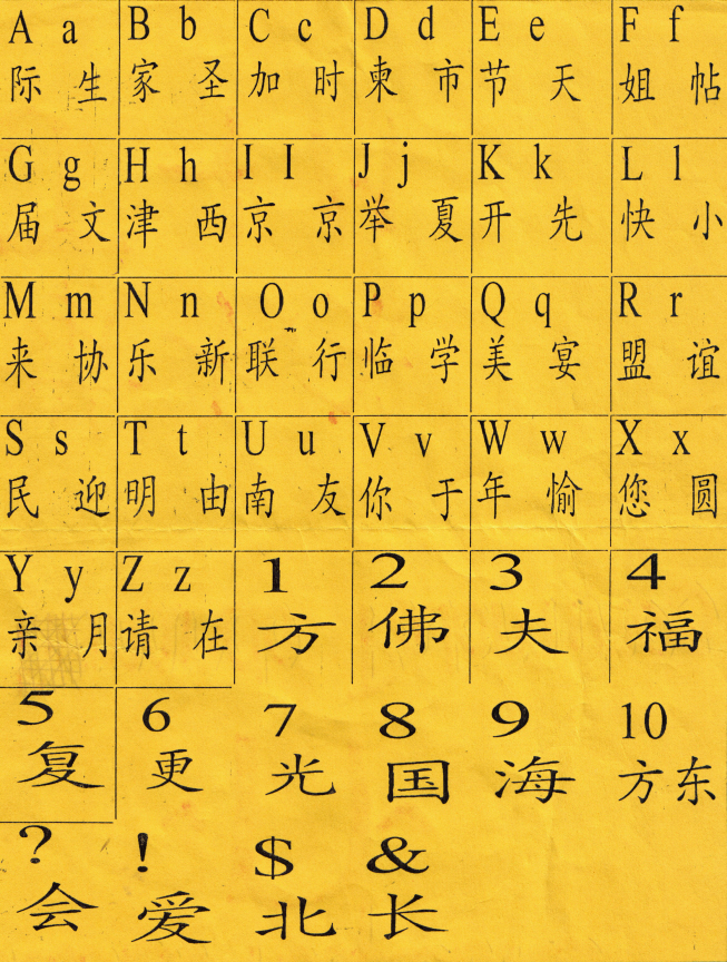 chinese writing symbols In the chinese alphabet writing chinese chinese characters chinese writing lessons visual recognition reading chinese news in chinese (annotated) poetry.