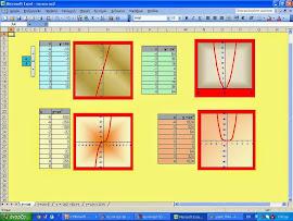 Eφαρμογές στο Excel.(κλικ στην εικόνα για θεωρητικές οδηγίες).
