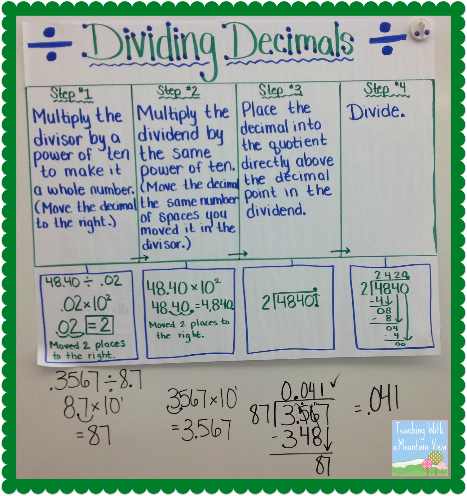 teaching with a mountain view: dividing decimals anchor charts