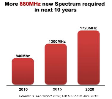 itu report The state of broadband 2016 - broadband commission.
