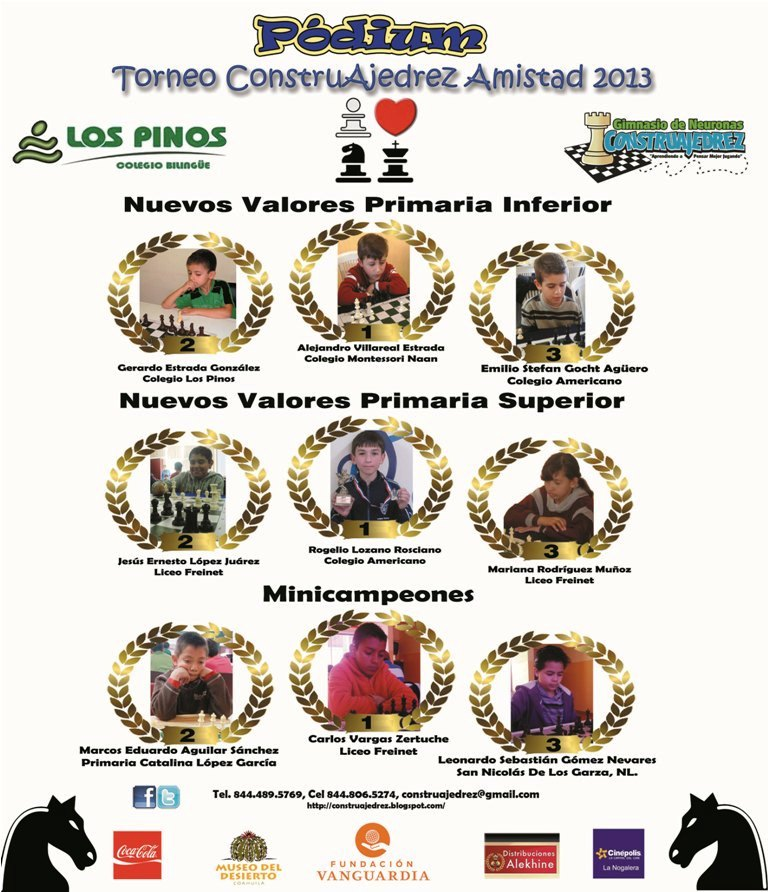Torneo Amistad 2013