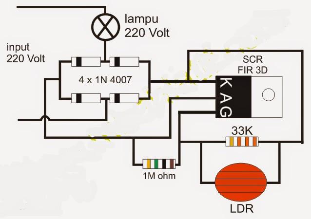 Margiono abdil berbagi sensor cahaya light dependent
