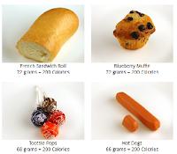qué son 200 calorías