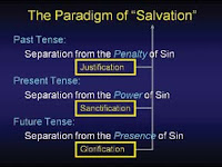3 Phases of Salvation