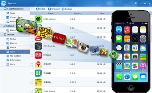 SynciOS App