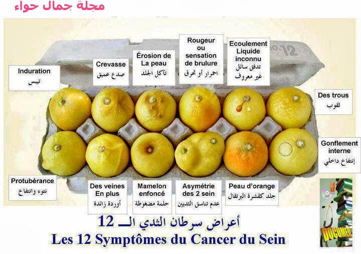 دليلك الشامل لمكافحة وأعراض وكيفية الفحص الذاتي لسرطان الثدى مجلة جمال حواء