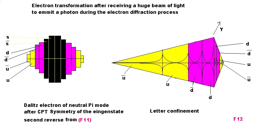 Quantenobjekt Elektron - De Broglie Wellenlänge | LEIFI Physik
