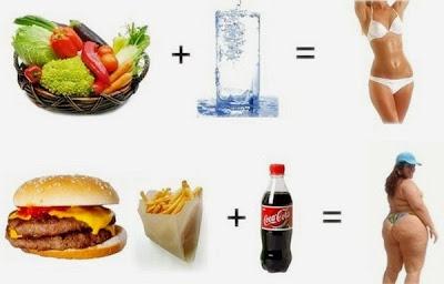 panduan menjalani gaya hidup sehat