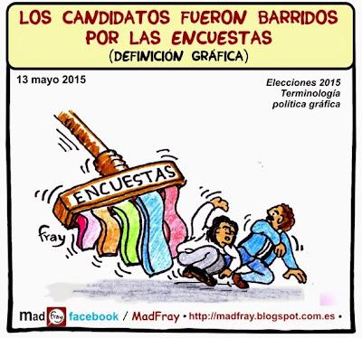 Viñeta, Candidatos barridos por las encuestas, definición gráfica