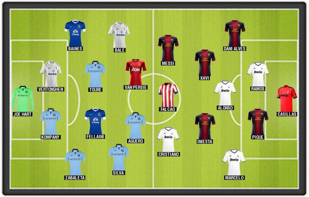 La liga Inglesa vs la liga Española, el duelo de las estrellas