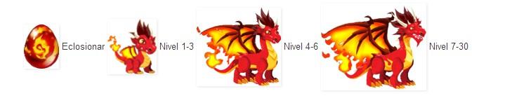 crecimiento del dragon fuego