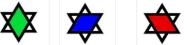 Estrela de Davi significado, Selo de Salomão, 3 piramides na estrela de davi