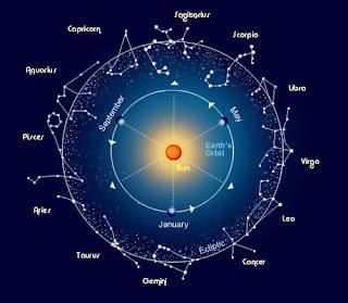 Zodiak Hari Ini 16 Juni 2012 - Ingin Info
