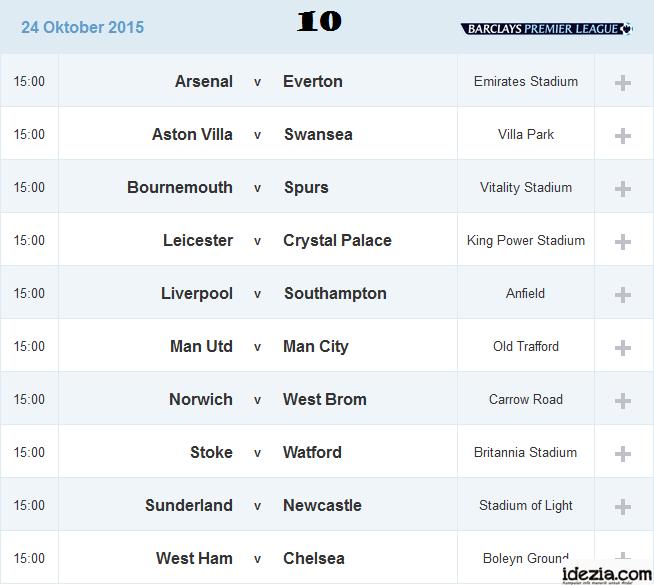 Jadwal Liga Inggris Pekan ke-10 24 Oktober 2015
