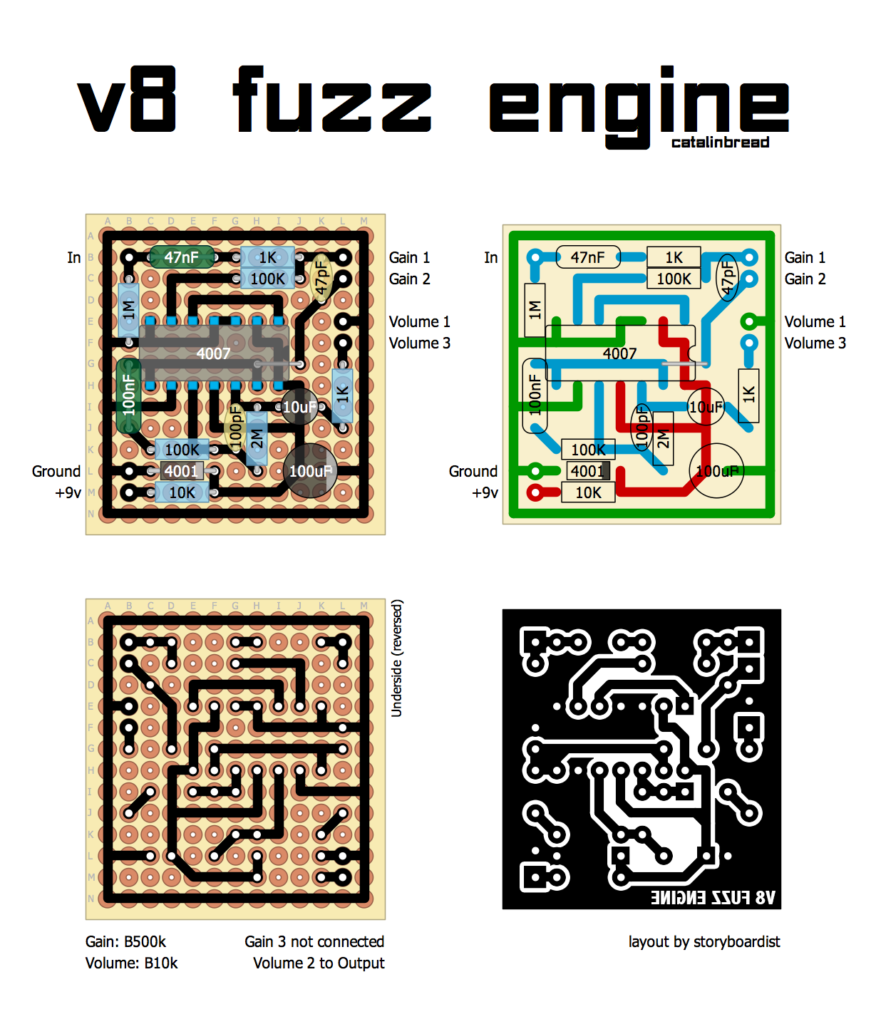 Perf and PCB Effects Layouts: 2016