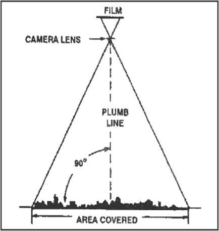 ANNAMALAI UNIVERSITY MSc Geoinformatics