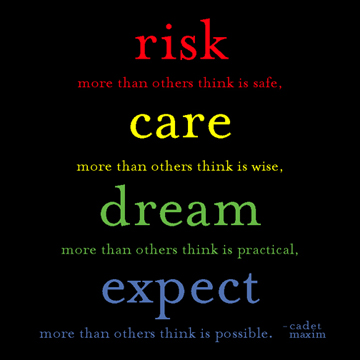 My Coolest Quotes What Do Risk Care Dream And Expect Mean