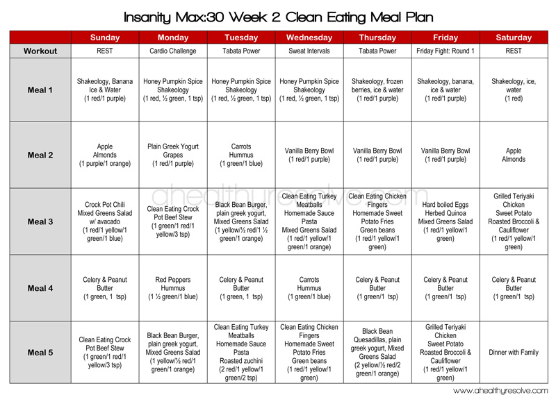 holiday blessings insanity max 30 week 2 clean eating meal plan