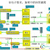 PKI Basic Flow Chart