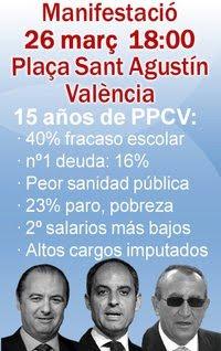 ¿Donde va el dinero de los valencianos?