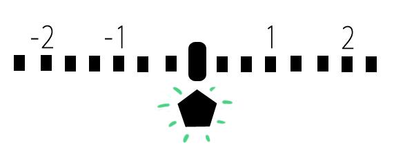 شريط الإضافة في الريفليكس