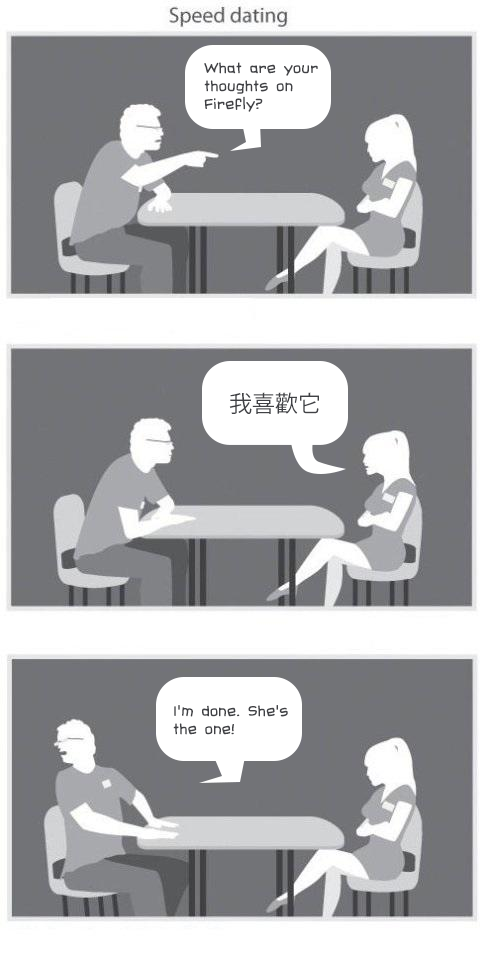 how to write profile for dating site