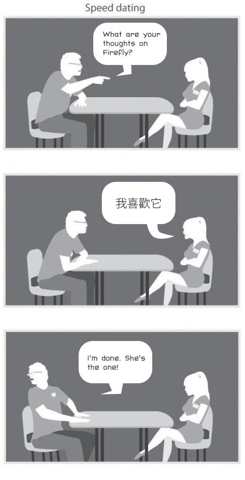 speed dating provo