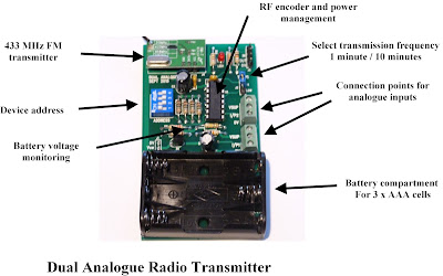 Dual Analogue Radio Transmitter