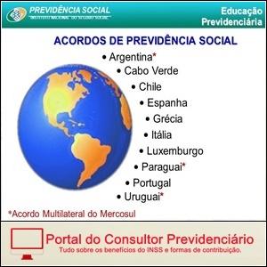 O que é Acordo Internacional de Previdência e como é processado.