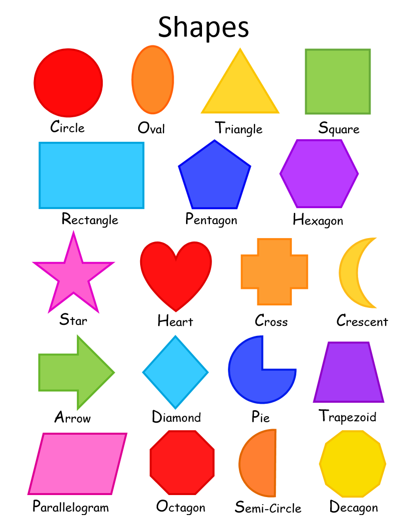 Gratifying image for printable shapes chart