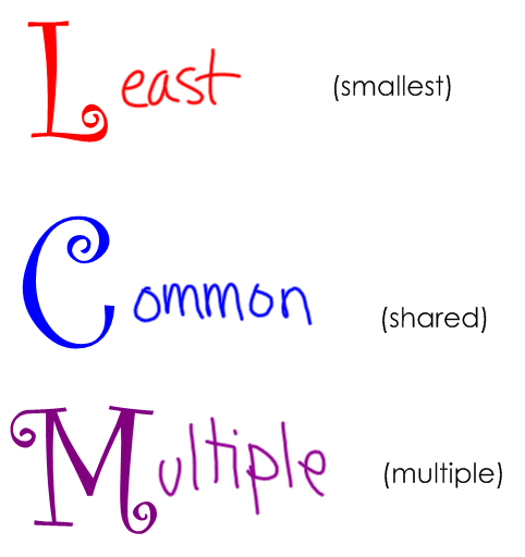 Lcm+Math Least Common Multiple (Lcm) - ...