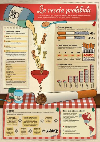 infografreaks edu infografia sobre el cigarrillo para una