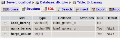 jWAT-1.0.1: Sebuah Library yang mampu membuat Program Java dalam beberapa menit
