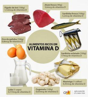 Envelhecimento ingest o de minerais e vitaminas recomendada para idosos - Alimentos que contiene vitamina d ...