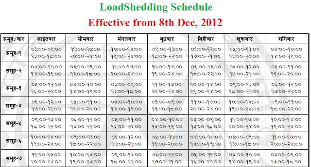 New LoadShedding Schedule In Nepal